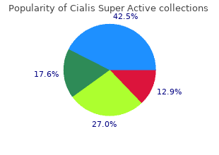 discount cialis super active 20mg with amex