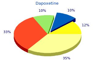 dapoxetine 90 mg free shipping