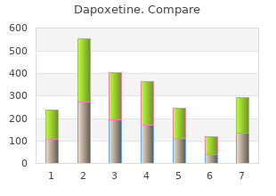 60mg dapoxetine overnight delivery