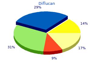 buy diflucan 200 mg lowest price