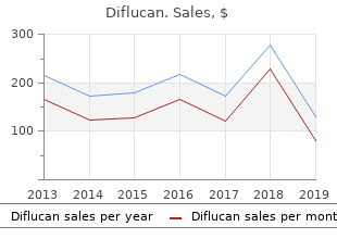 buy generic diflucan 50mg