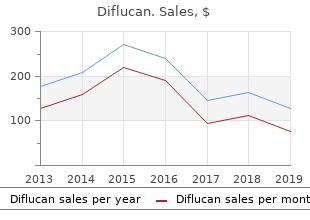 purchase diflucan 200mg otc