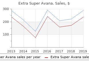 buy generic extra super avana 260mg online