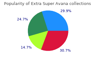 extra super avana 260 mg fast delivery