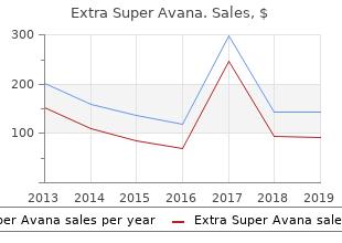 order extra super avana 260mg with visa