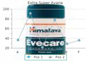 buy extra super avana 260 mg lowest price