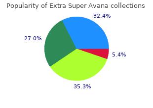buy extra super avana 260 mg with amex