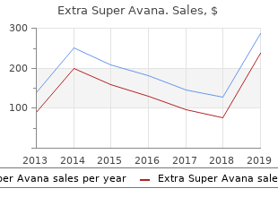 generic extra super avana 260mg with mastercard