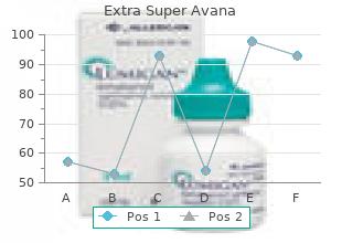 order extra super avana 260 mg on-line