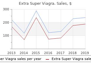 buy extra super viagra 200 mg low price