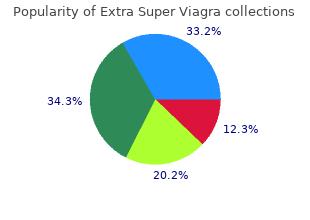 purchase 200mg extra super viagra visa