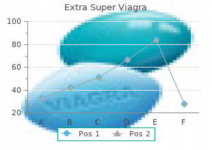order 200 mg extra super viagra overnight delivery