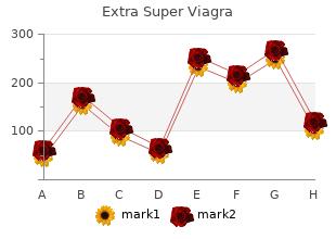 cheap extra super viagra 200mg amex