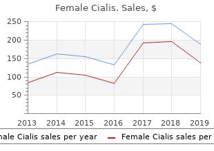 cheap female cialis 20mg line