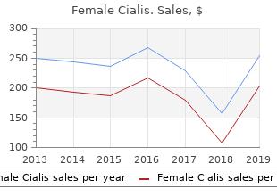 buy generic female cialis 20 mg