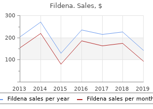 purchase fildena 150mg visa