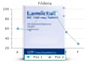buy cheap fildena 25 mg line