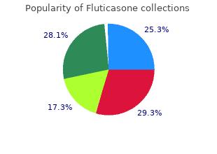 order fluticasone 500 mcg online