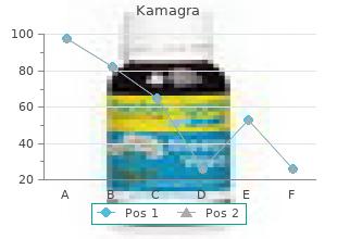 discount kamagra 100 mg with mastercard