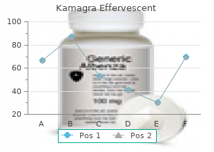 100 mg kamagra effervescent with mastercard