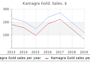 order kamagra gold 100mg online