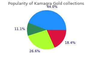 buy cheap kamagra gold 100 mg on line