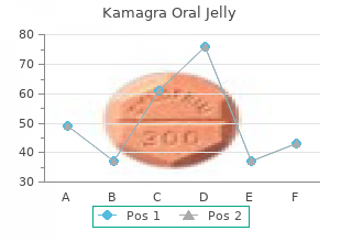 discount kamagra oral jelly 100 mg without a prescription