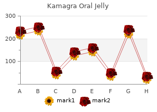 generic kamagra oral jelly 100 mg overnight delivery