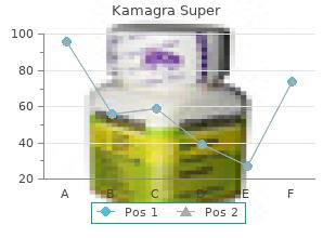 buy kamagra super 160 mg line