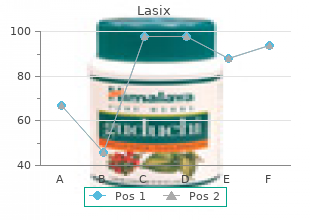 purchase 40mg lasix mastercard