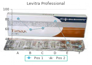 purchase levitra professional 20 mg visa