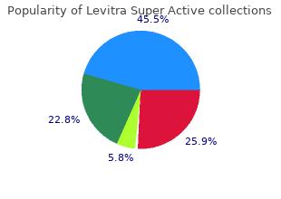 levitra super active 40mg generic