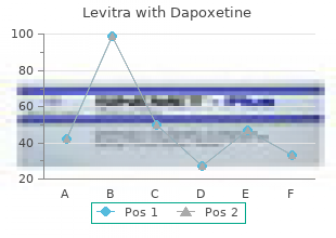 discount levitra with dapoxetine 40/60mg on line