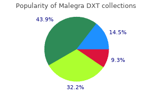 buy malegra dxt 130 mg otc