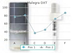 generic malegra dxt 130 mg online