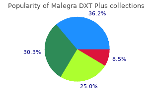 discount 160mg malegra dxt plus with amex