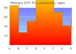 generic 160mg malegra dxt plus overnight delivery