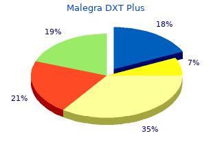 purchase 160 mg malegra dxt plus otc