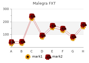 generic malegra fxt 140 mg on-line