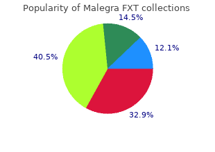 buy malegra fxt 140 mg fast delivery