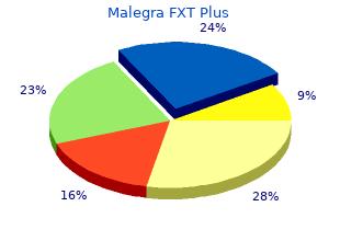 discount malegra fxt plus 160mg