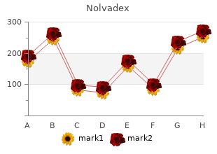 order nolvadex 20 mg online