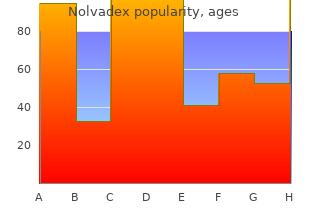 order nolvadex 20 mg