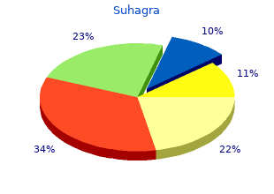 generic 100mg suhagra overnight delivery