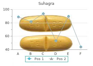 buy generic suhagra 100 mg line