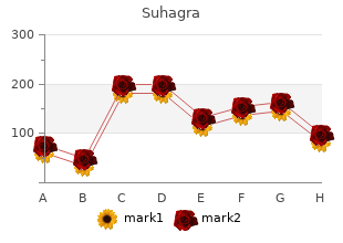 buy suhagra 100 mg without prescription