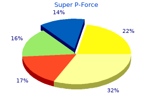 generic 160mg super p-force free shipping