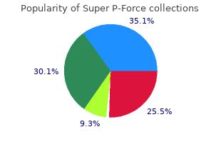 safe super p-force 160mg