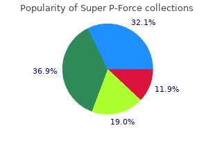 discount super p-force 160mg line